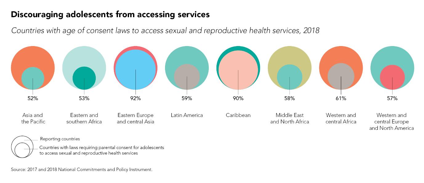 VIH séropositif site de rencontres Philippines